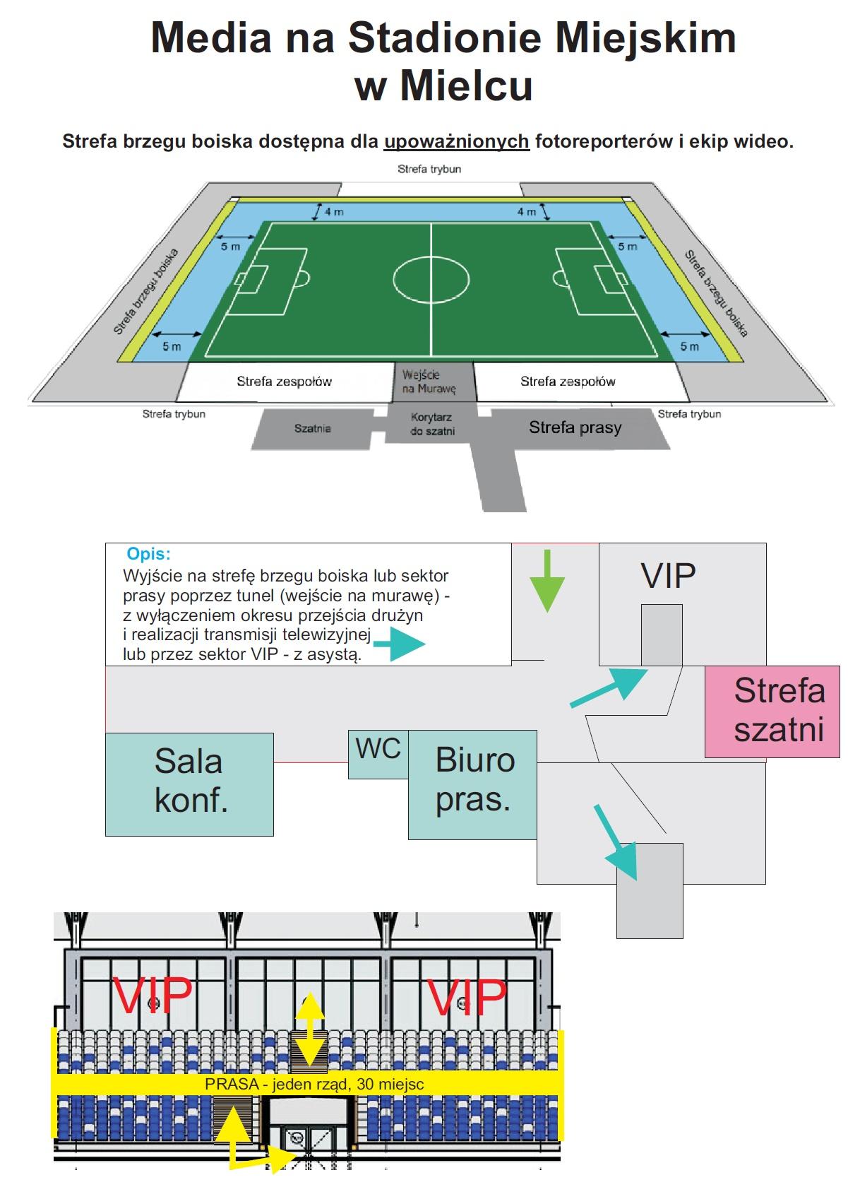 media_stadion